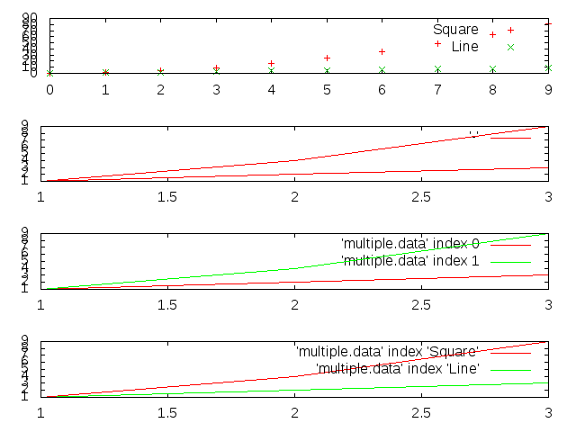 Gnuplot Examples